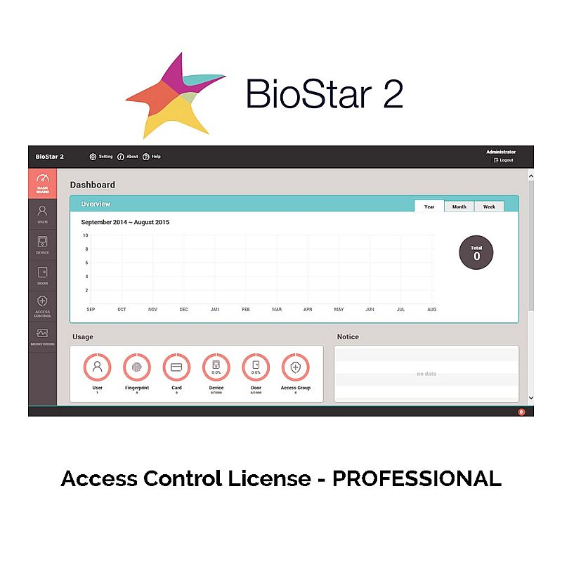PROFESSIONAL Access Control License
